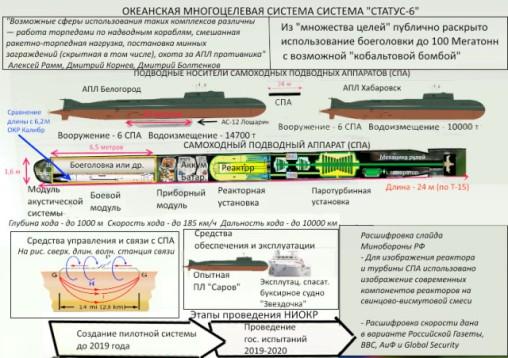 russia-325